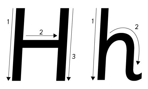 handwriting-h-03