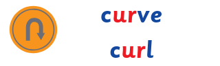 R controlled vowels - curve example.