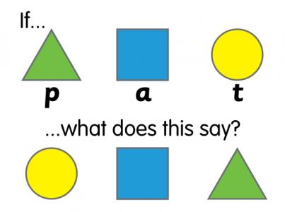shape-code